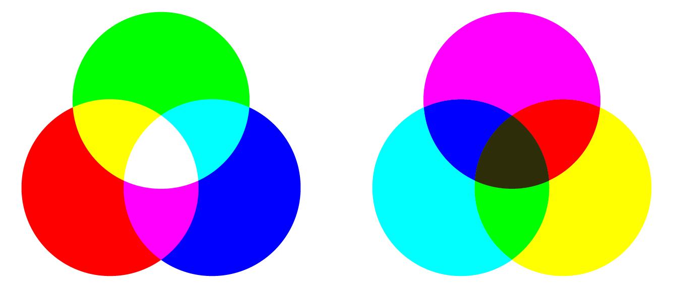 Corso: Il colore e l'immagine digitale
